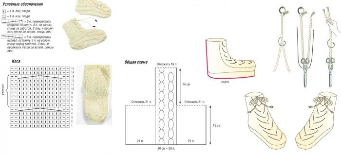 Как вязать носки спицами для начинающих на 5 спицах?
