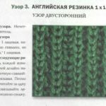 Английская резинка спицами: схема вязания, техника и применение узора