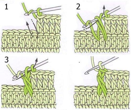 Как сшить детский снуд спицами или крючком?