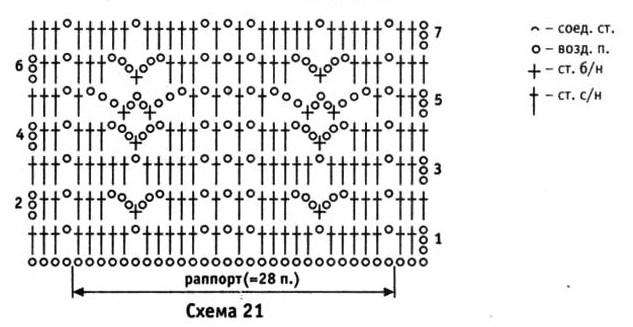 шарфы вязаные крючком схемы и описание фото указателей этот водопад