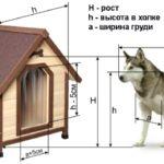 Собачьей будки для немецкой овчарки
