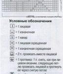 Узоры спицами с описанием и схемами: вяжем разнообразно