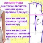 Выкройки платьев для начинающих: простые выкройки своими руками
